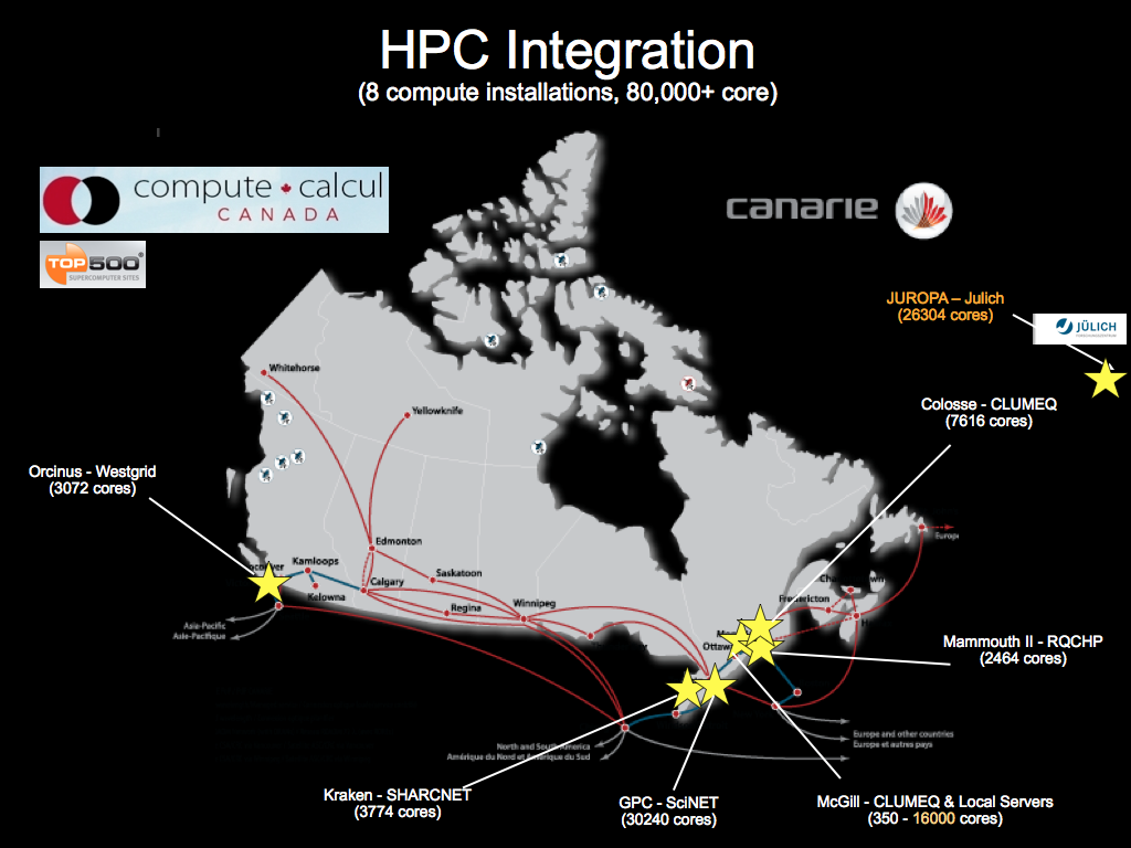 hpc_integration_20110316